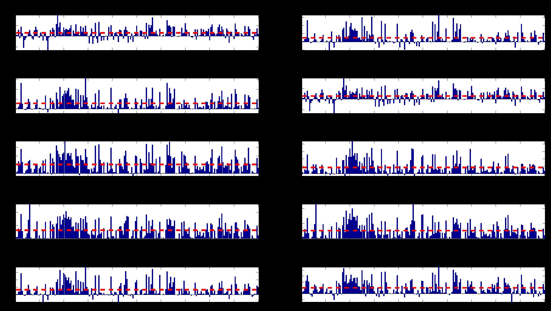 Cyberspace of Shujun LI - AC2DC